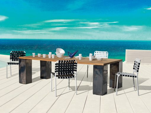 Inout 33 Table